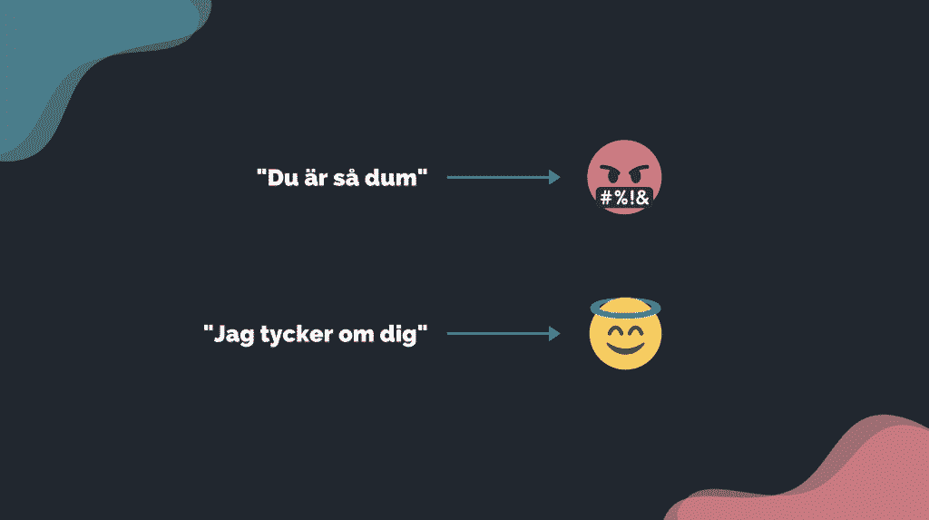 Toxic comment detection in Swedish