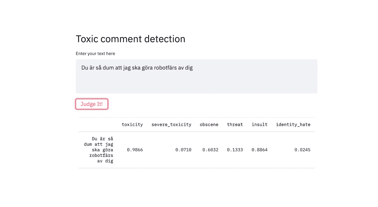 examples of toxic comments detection